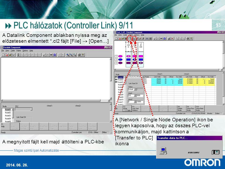 PLC hálózatok (Controller Link) 9/11