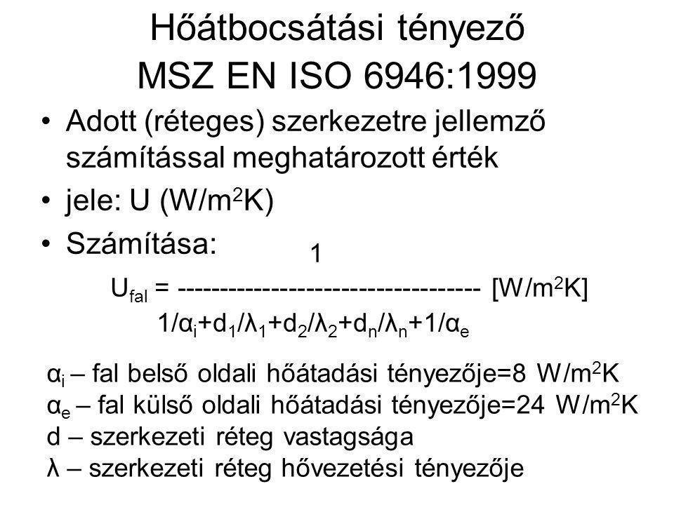 Hőátbocsátási tényező MSZ EN ISO 6946:1999