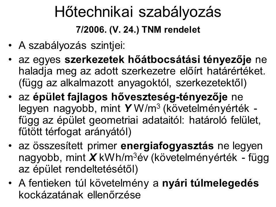 Hőtechnikai szabályozás 7/2006. (V. 24.) TNM rendelet