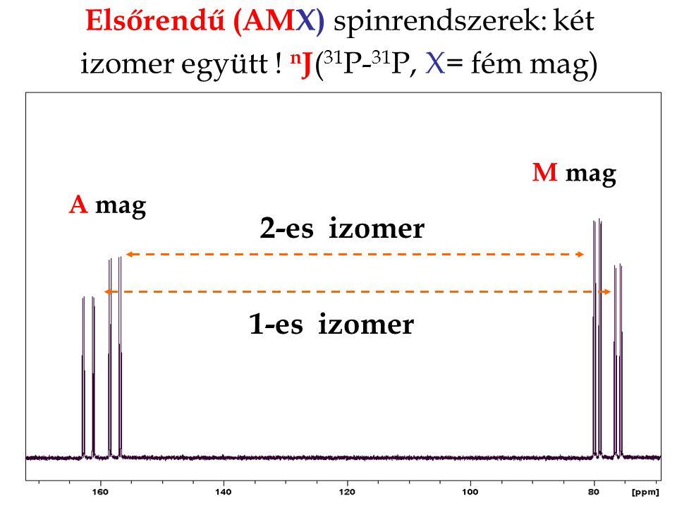 Elsőrendű (AMX) spinrendszerek: két izomer együtt