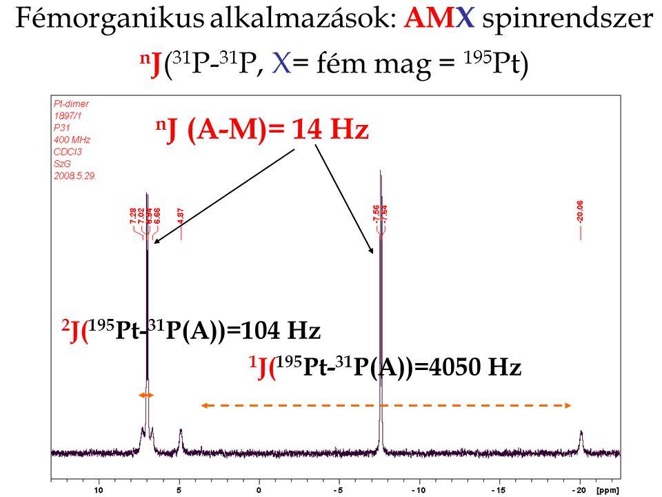 Fémorganikus alkalmazások: AMX spinrendszer nJ(31P-31P, X= fém mag = 195Pt)