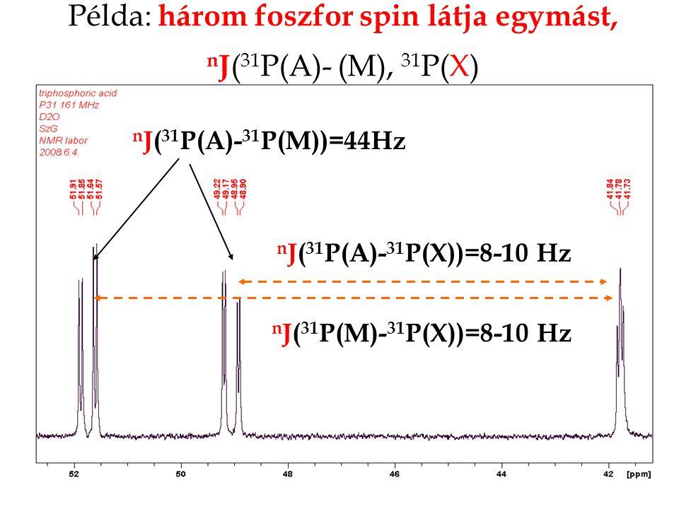 Példa: három foszfor spin látja egymást, nJ(31P(A)- (M), 31P(X)