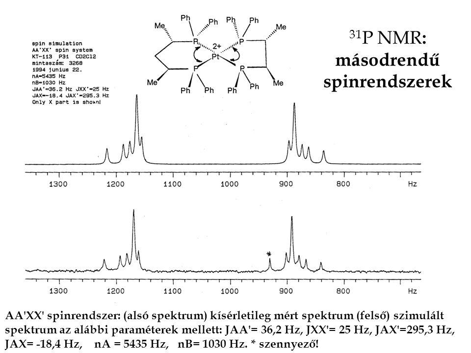 31P NMR: másodrendű spinrendszerek