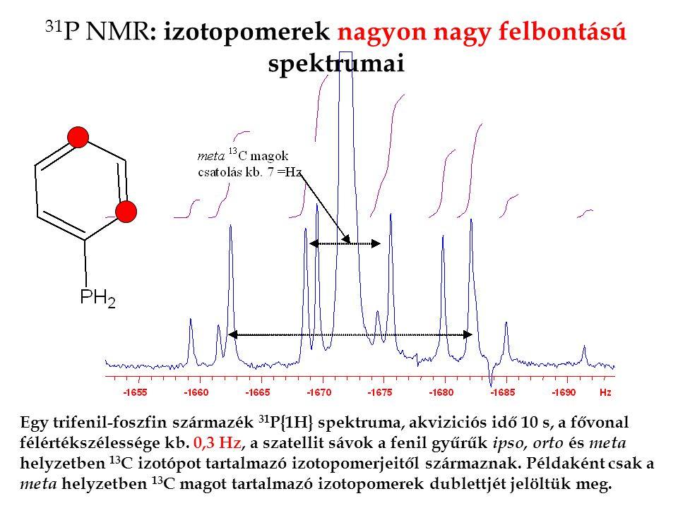 31P NMR: izotopomerek nagyon nagy felbontású spektrumai