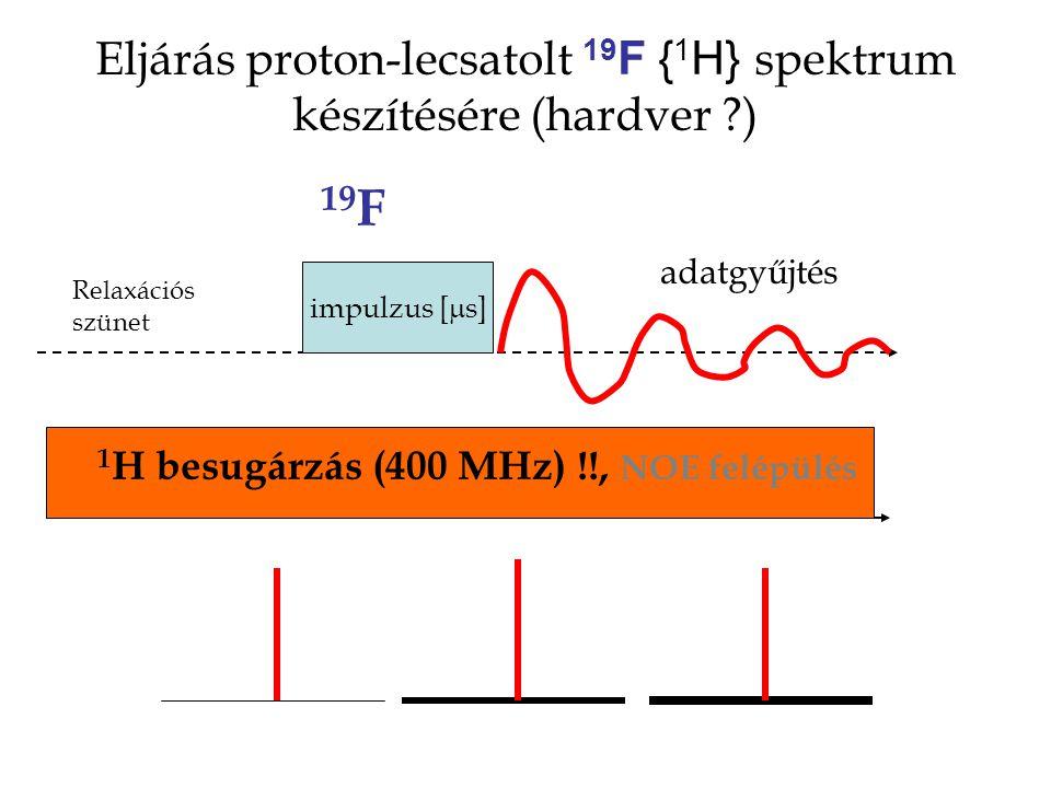 Eljárás proton-lecsatolt 19F {1H} spektrum készítésére (hardver )