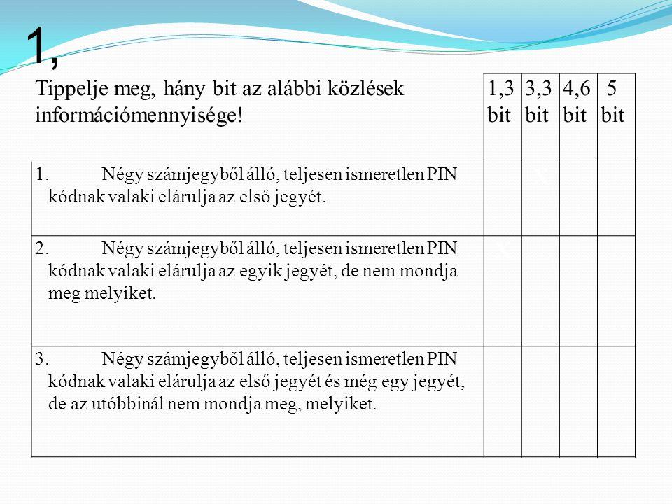 1, Tippelje meg, hány bit az alábbi közlések információmennyisége!