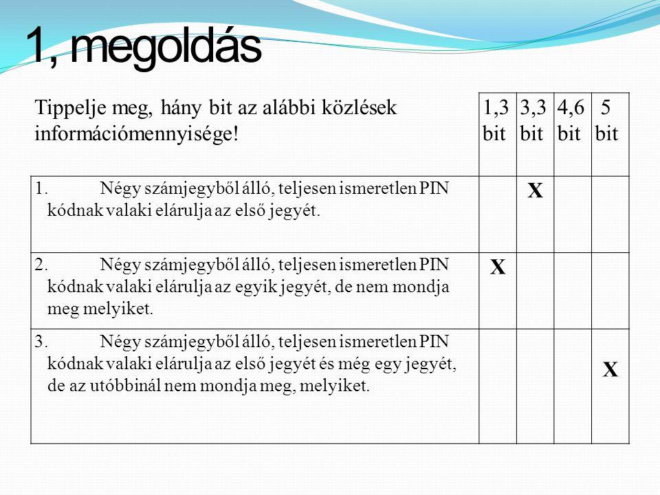1, megoldás Tippelje meg, hány bit az alábbi közlések információmennyisége! 1,3 bit. 3,3 bit. 4,6 bit.