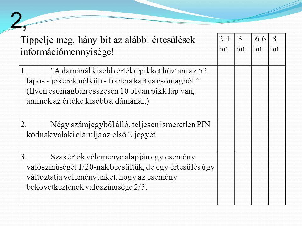 2, Tippelje meg, hány bit az alábbi értesülések információmennyisége!
