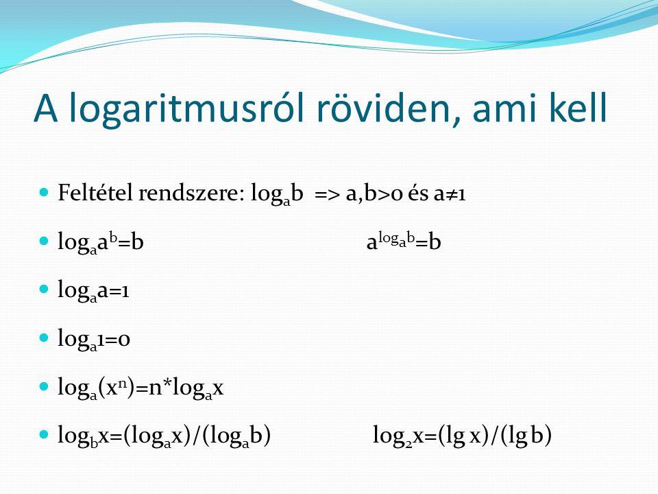 A logaritmusról röviden, ami kell