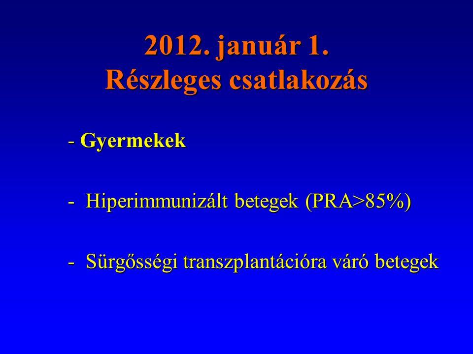 2012. január 1. Részleges csatlakozás