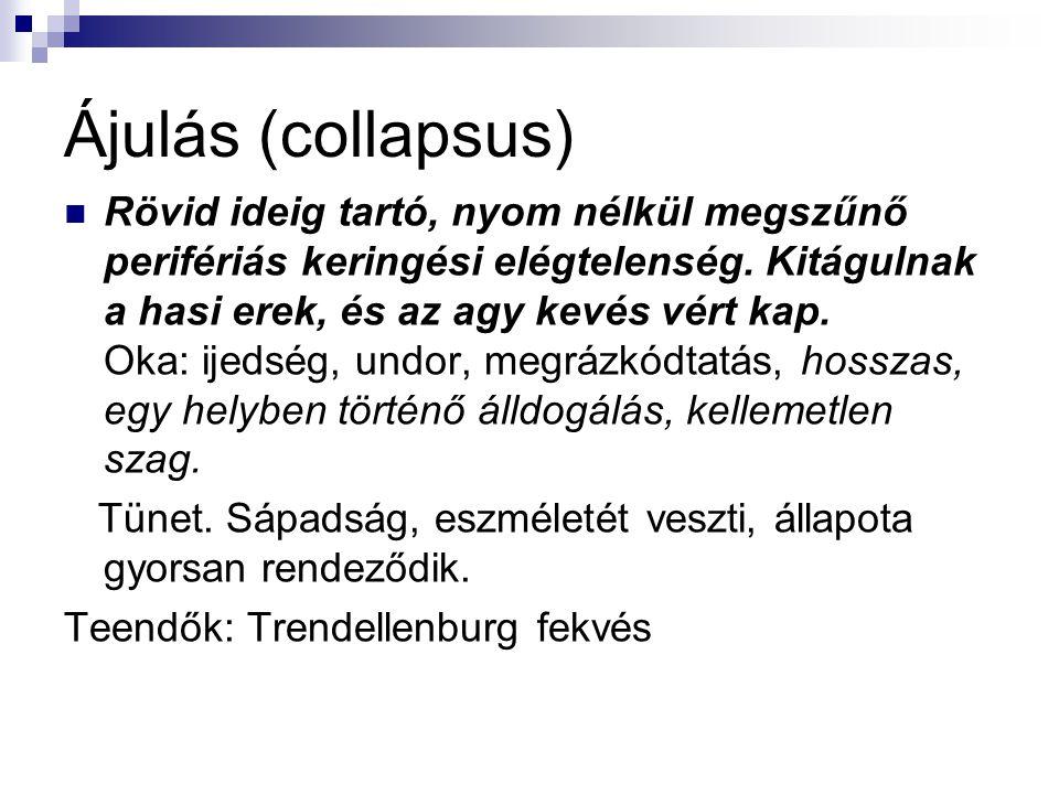 Ájulás (collapsus)