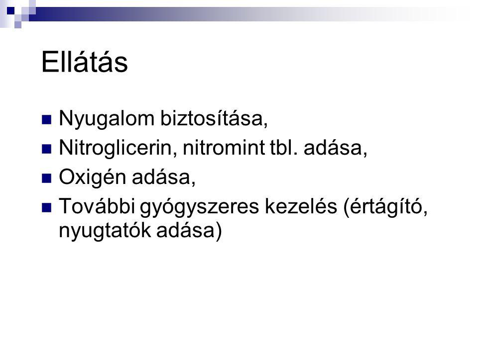 Ellátás Nyugalom biztosítása, Nitroglicerin, nitromint tbl. adása,