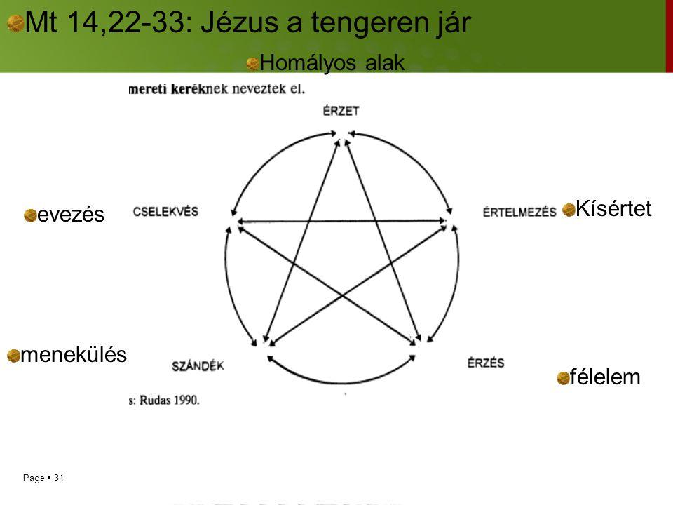 Mt 14,22-33: Jézus a tengeren jár