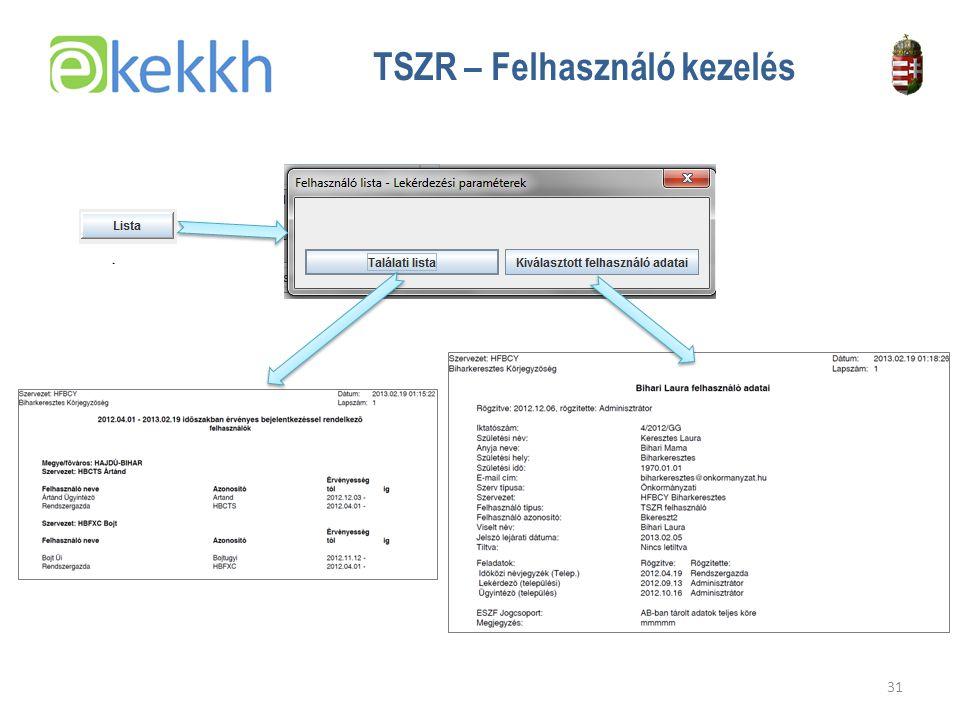 TSZR – Felhasználó kezelés