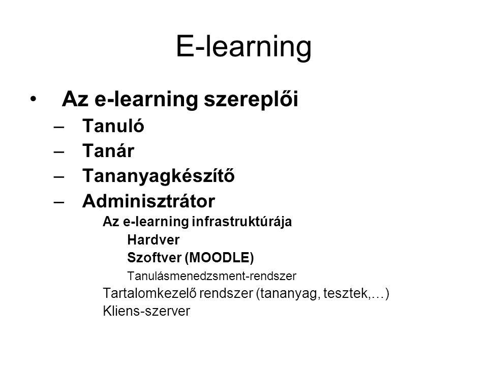 E-learning Az e-learning szereplői Tanuló Tanár Tananyagkészítő