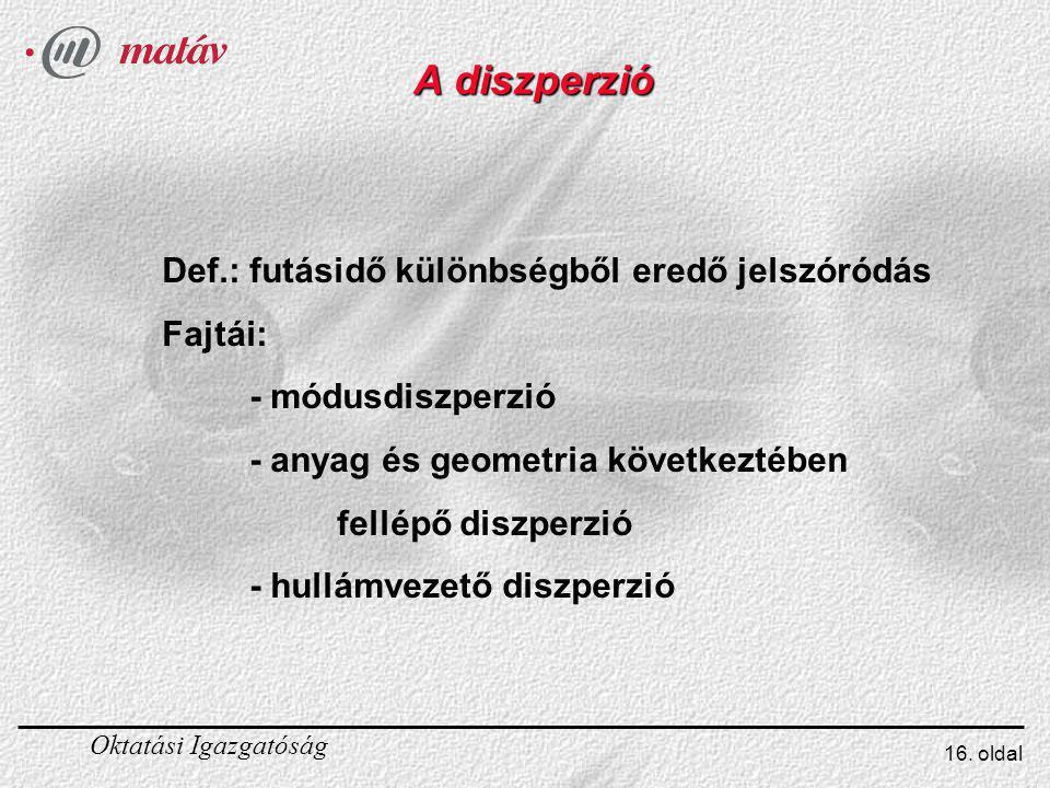 A diszperzió Def.: futásidő különbségből eredő jelszóródás Fajtái:
