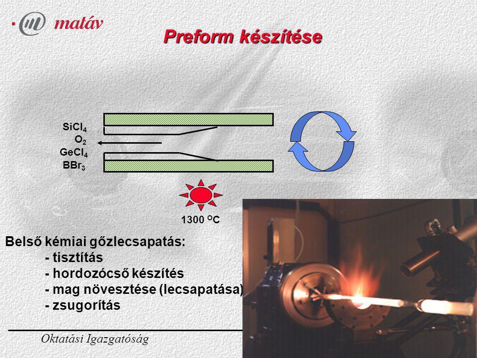 Preform készítése Belső kémiai gőzlecsapatás: - tisztítás