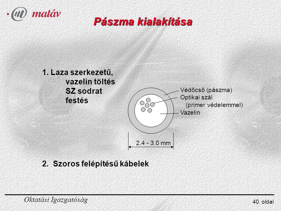 Pászma kialakítása 1. Laza szerkezetű, vazelin töltés SZ sodrat festés