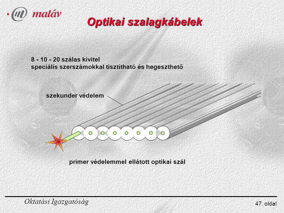 Optikai szalagkábelek