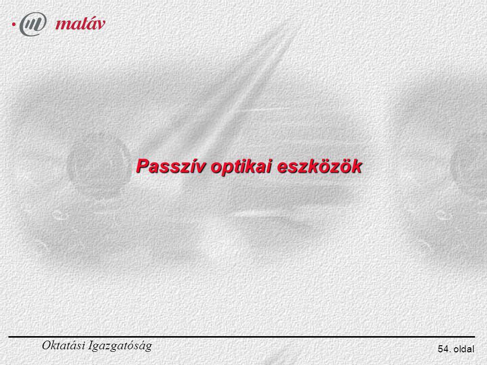 Passzív optikai eszközök