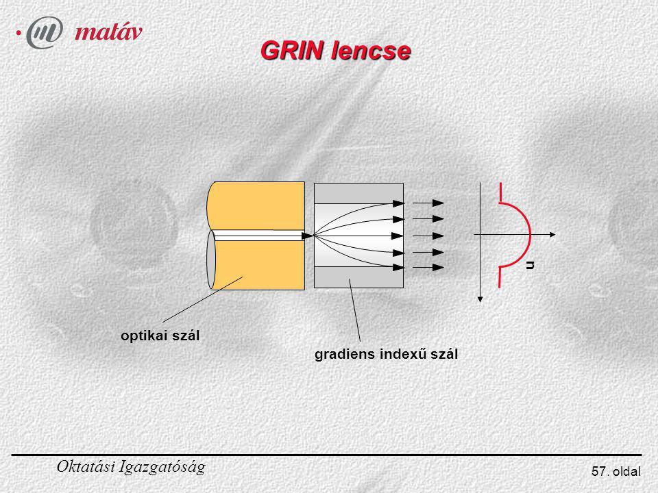 GRIN lencse n optikai szál gradiens indexű szál