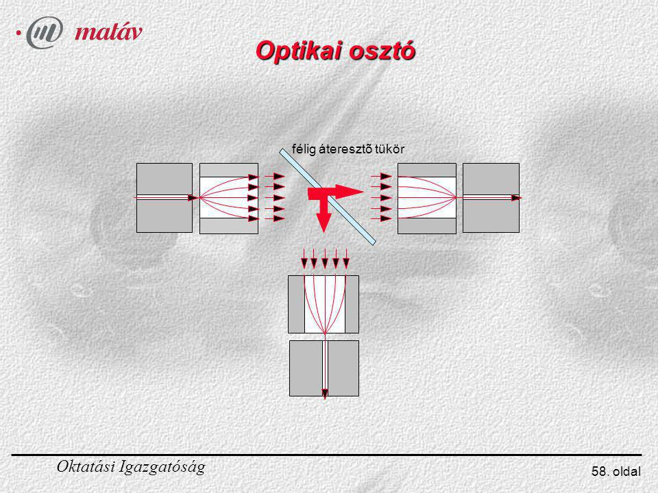 Optikai osztó félig áteresztõ tükör