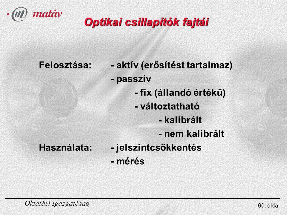 Optikai csillapítók fajtái