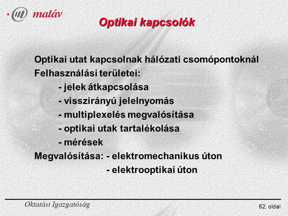 Optikai kapcsolók Optikai utat kapcsolnak hálózati csomópontoknál