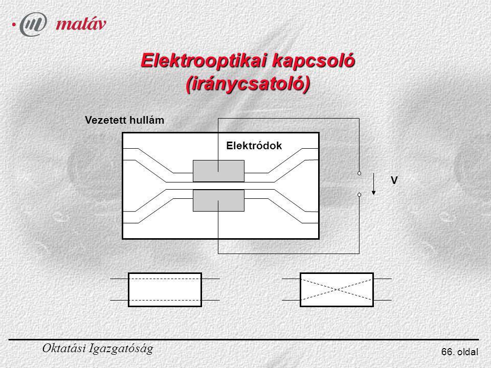Elektrooptikai kapcsoló (iránycsatoló)