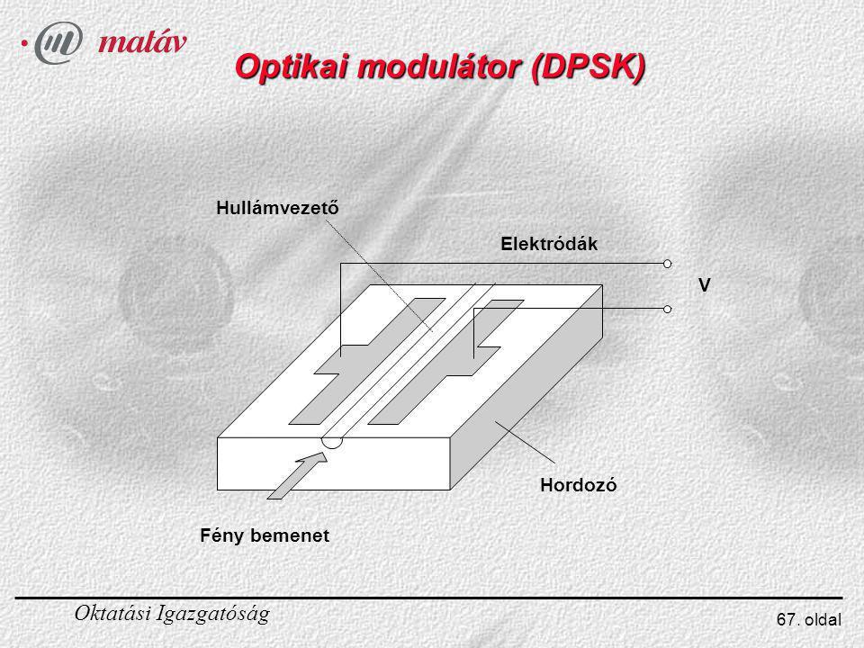 Optikai modulátor (DPSK)