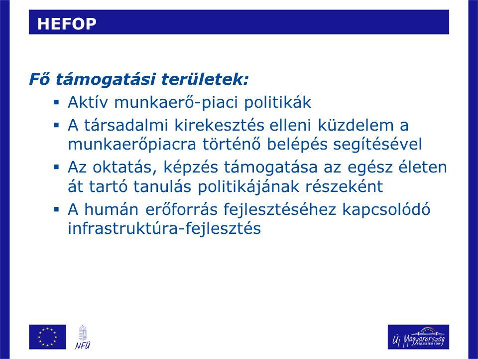 HEFOP Fő támogatási területek: Aktív munkaerő-piaci politikák.