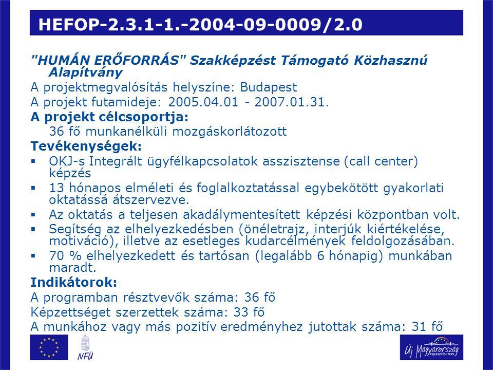 HEFOP-2.3.1-1.-2004-09-0009/2.0 HUMÁN ERŐFORRÁS Szakképzést Támogató Közhasznú Alapítvány. A projektmegvalósítás helyszíne: Budapest.
