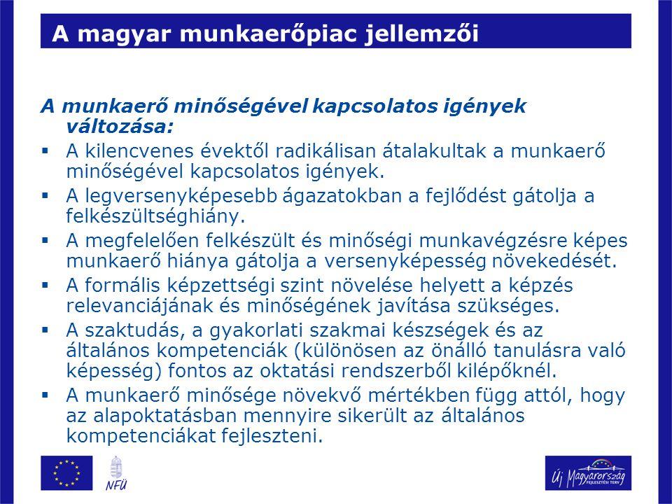 A magyar munkaerőpiac jellemzői