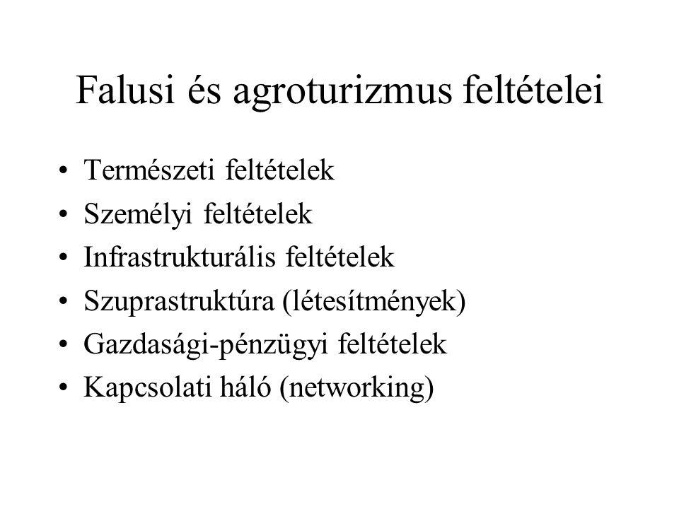Falusi és agroturizmus feltételei