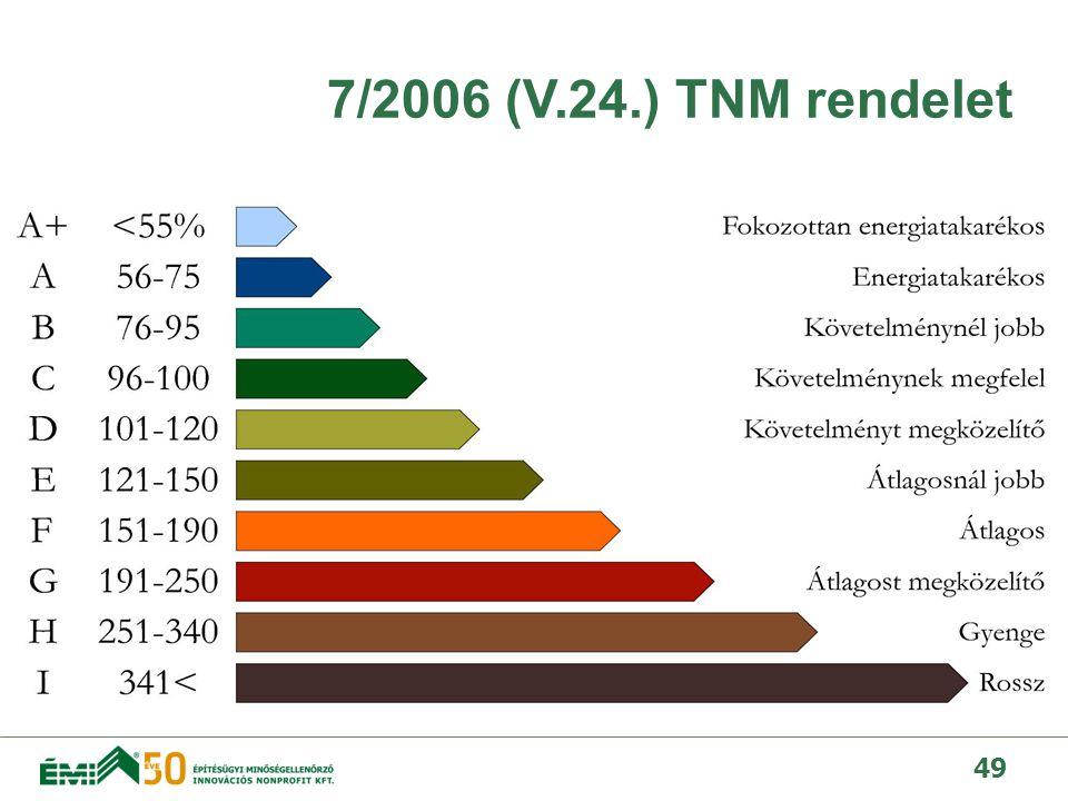 7/2006 (V.24.) TNM rendelet