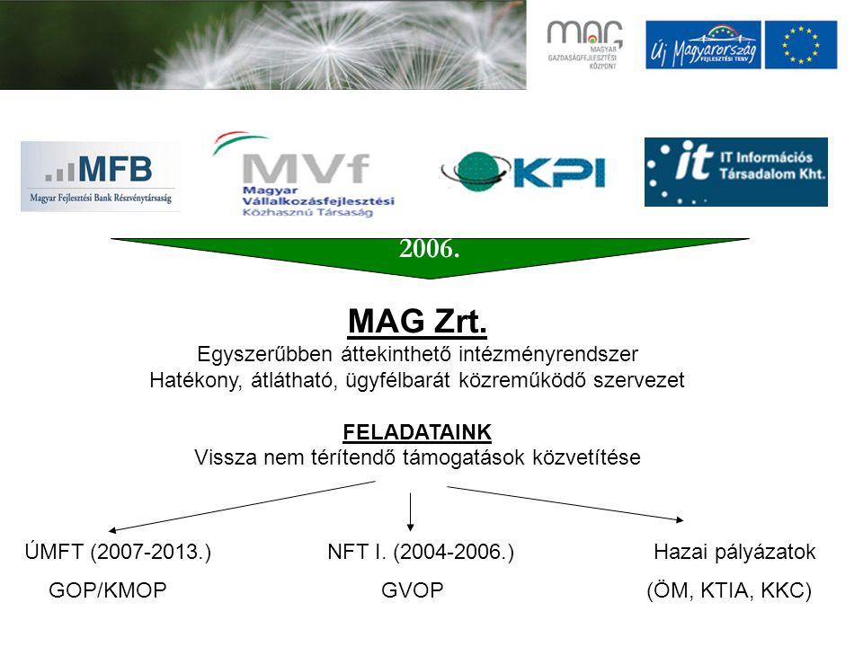 MAG Zrt. 2006. Egyszerűbben áttekinthető intézményrendszer
