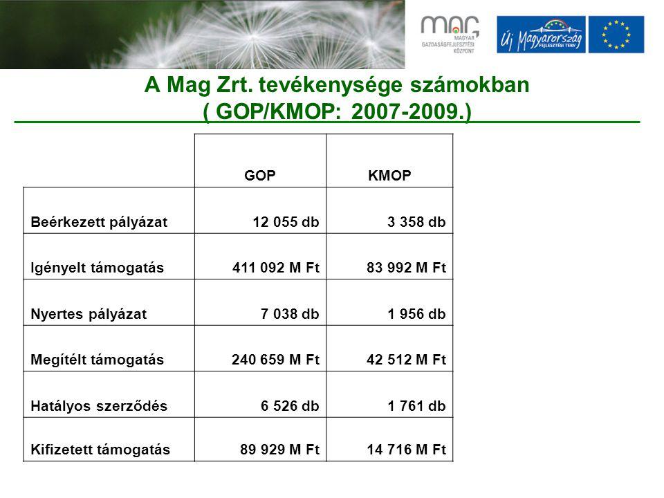 A Mag Zrt. tevékenysége számokban ( GOP/KMOP: 2007-2009.)