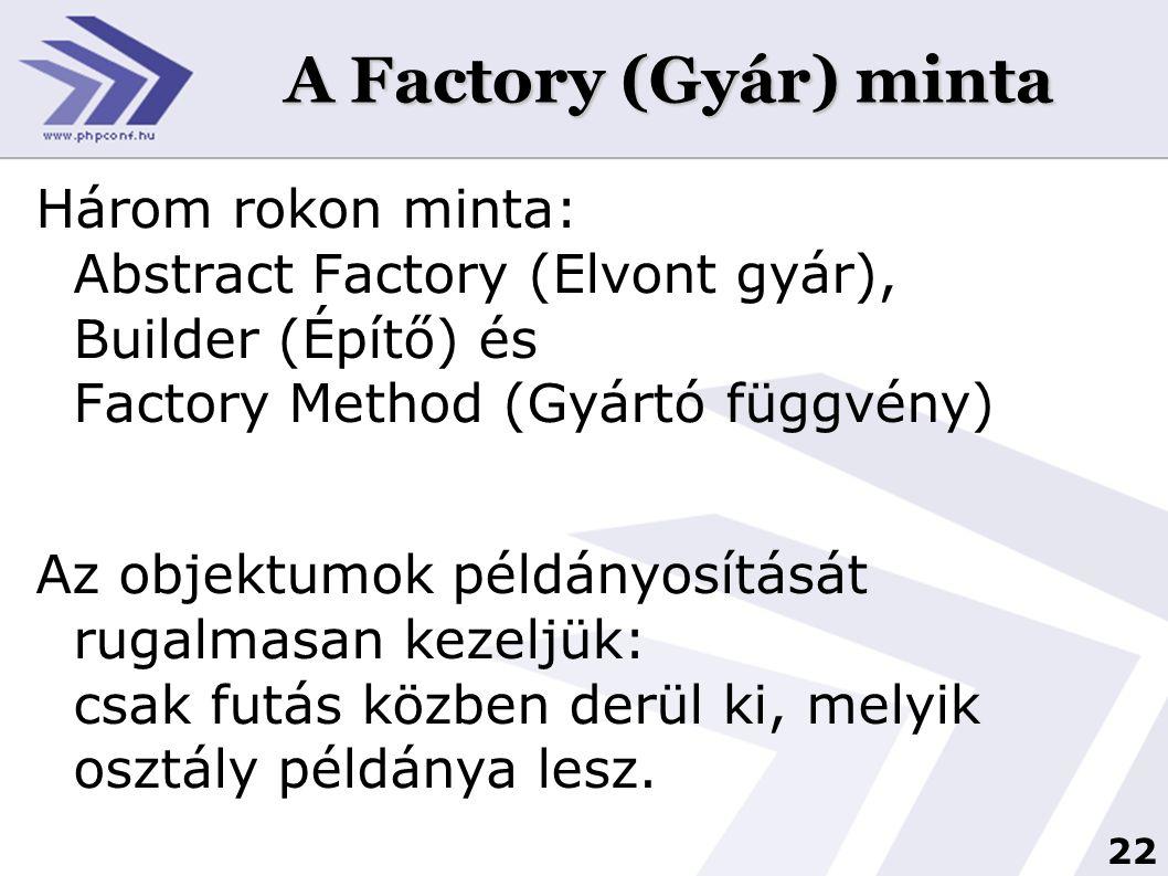 A Factory (Gyár) minta Három rokon minta: Abstract Factory (Elvont gyár), Builder (Építő) és Factory Method (Gyártó függvény)