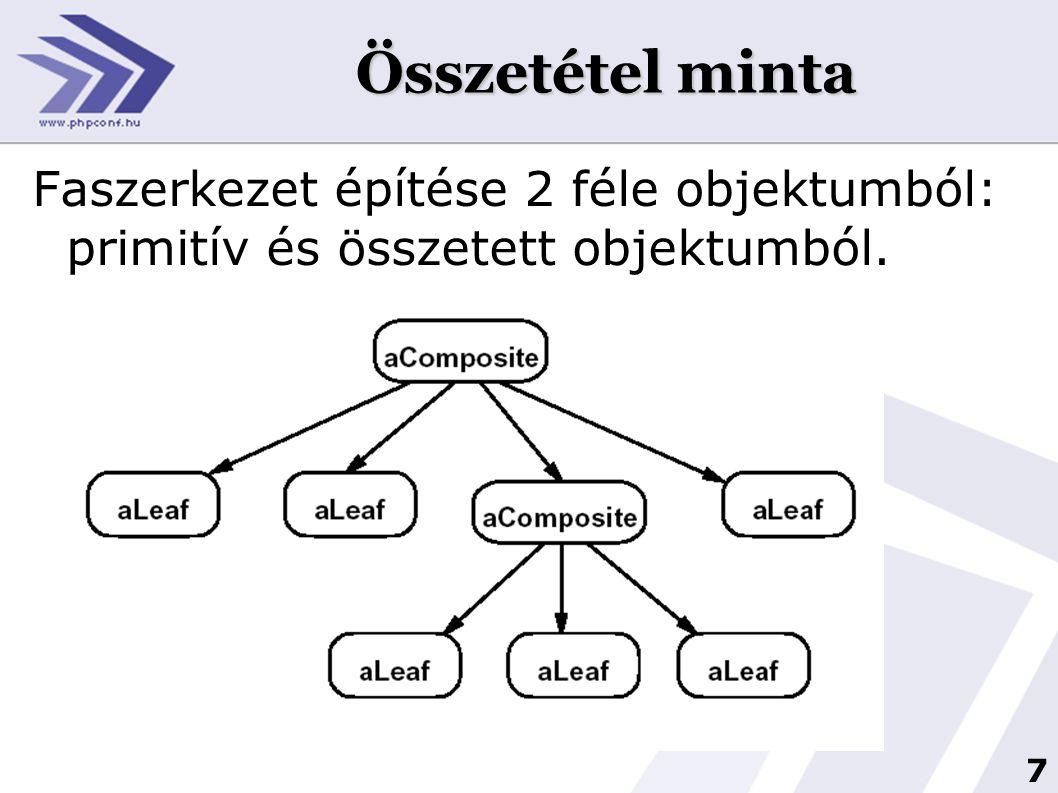 Összetétel minta Faszerkezet építése 2 féle objektumból: primitív és összetett objektumból.
