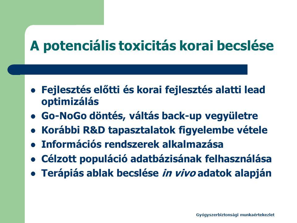A potenciális toxicitás korai becslése