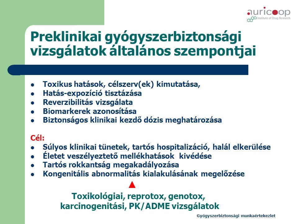 Preklinikai gyógyszerbiztonsági vizsgálatok általános szempontjai