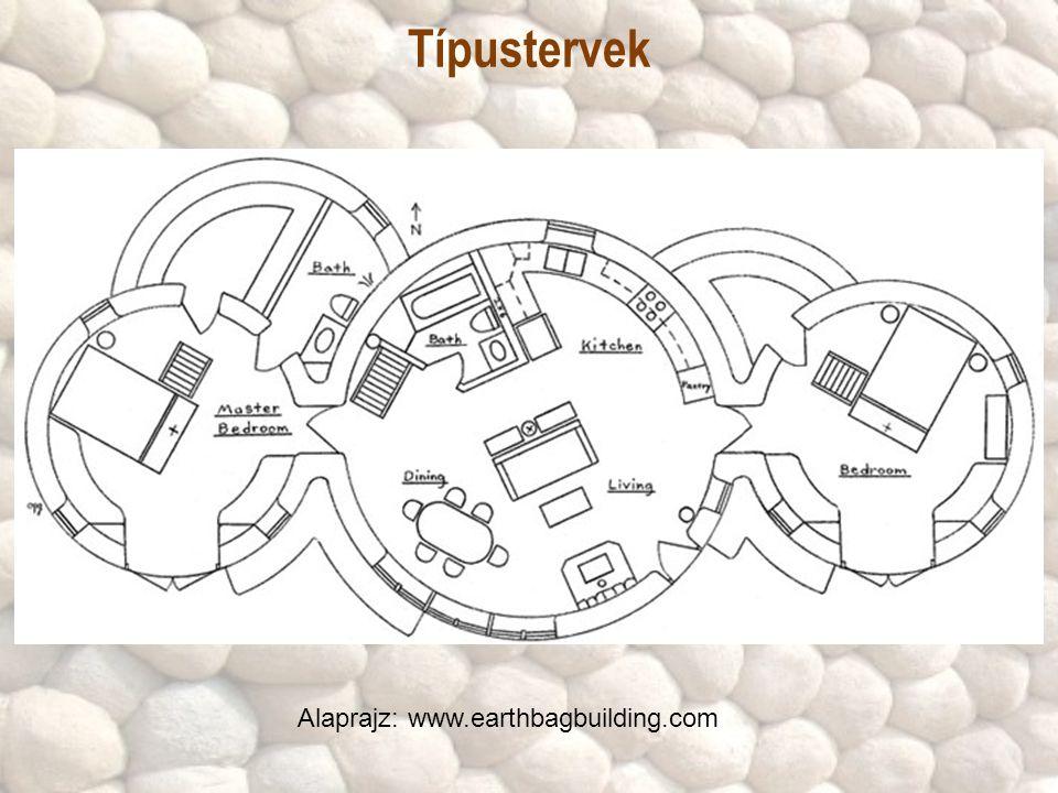 Típustervek Alaprajz: www.earthbagbuilding.com