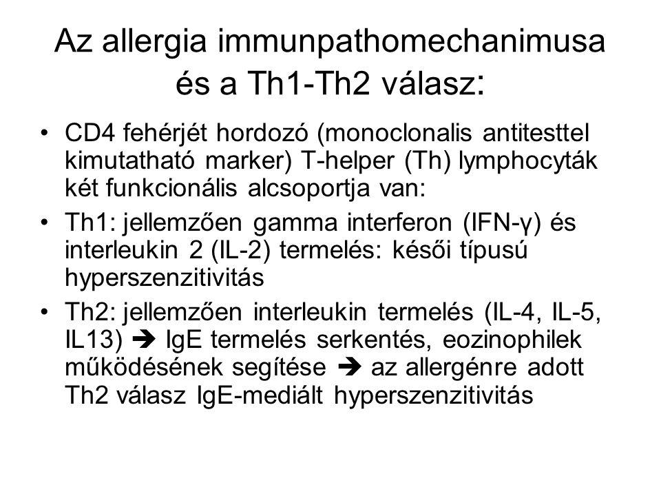 Az allergia immunpathomechanimusa és a Th1-Th2 válasz: