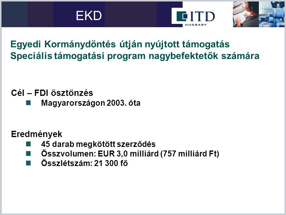 EKD Egyedi Kormánydöntés útján nyújtott támogatás Speciális támogatási program nagybefektetők számára.