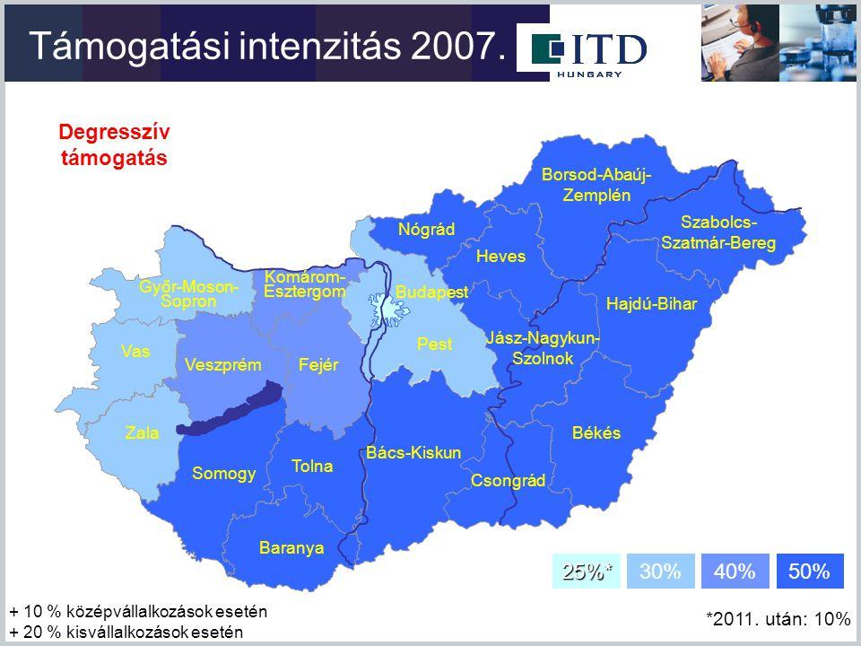 Támogatási intenzitás 2007.