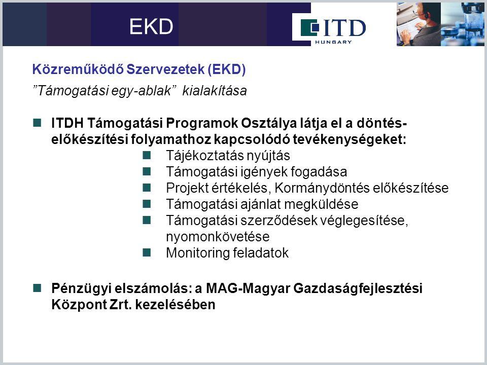 EKD Közreműködő Szervezetek (EKD) Támogatási egy-ablak kialakítása