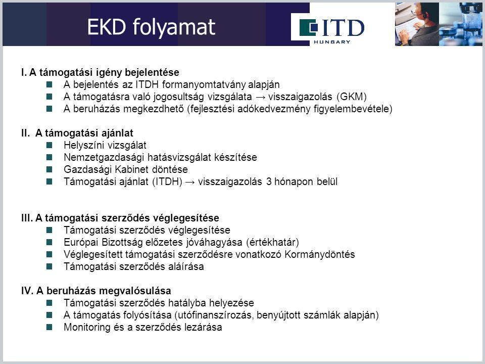 EKD folyamat I. A támogatási igény bejelentése