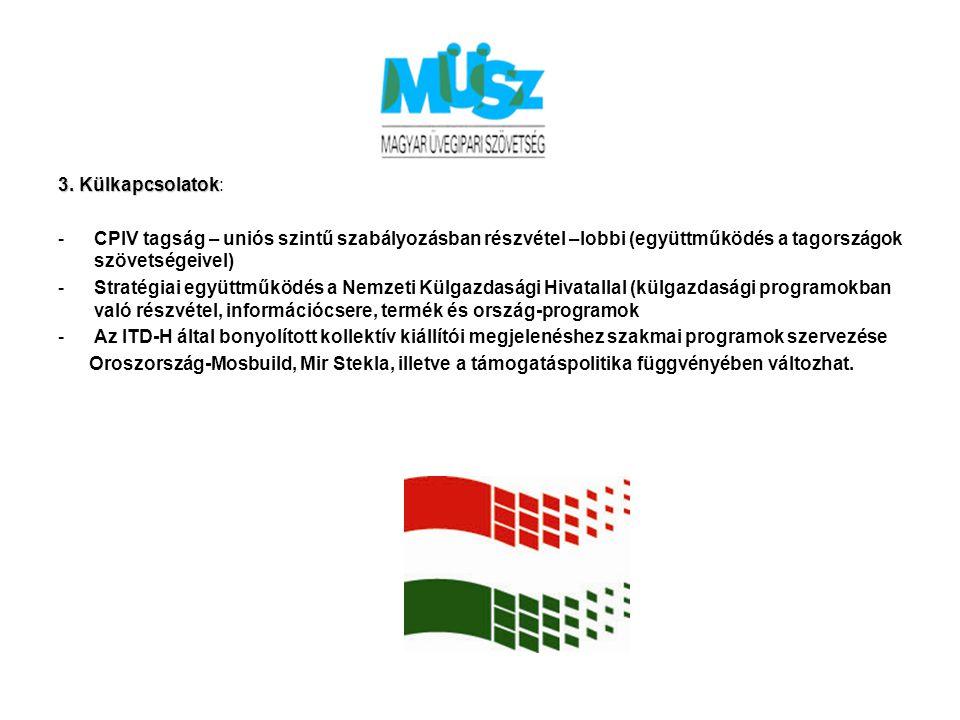 3. Külkapcsolatok: CPIV tagság – uniós szintű szabályozásban részvétel –lobbi (együttműködés a tagországok szövetségeivel)