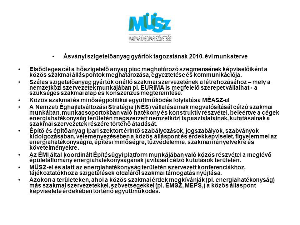 Ásványi szigetelőanyag gyártók tagozatának 2010. évi munkaterve