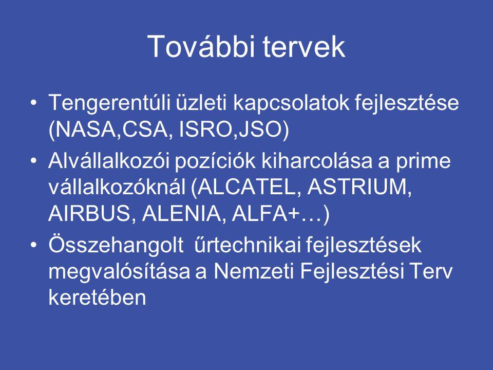 További tervek Tengerentúli üzleti kapcsolatok fejlesztése (NASA,CSA, ISRO,JSO)